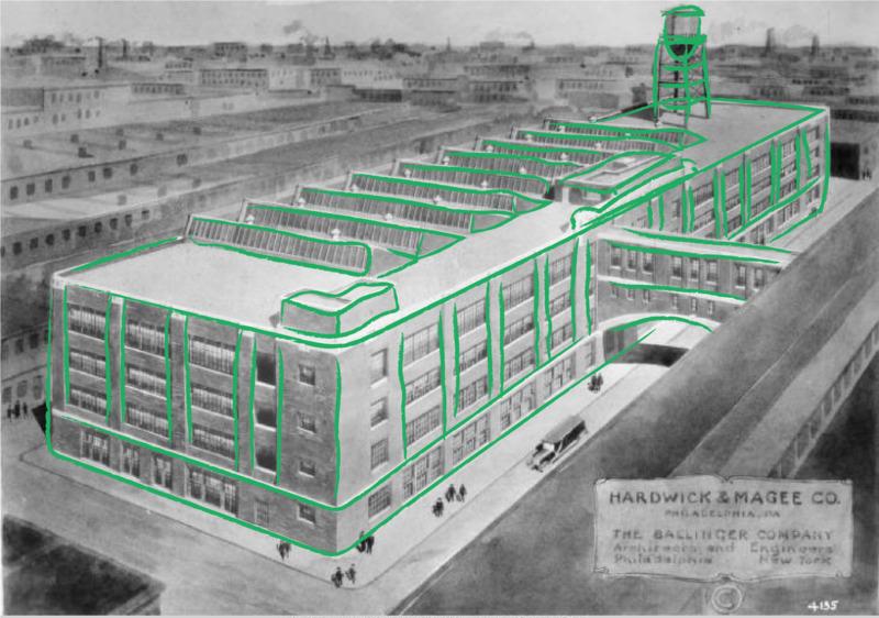 The Hardwick & Magee Company